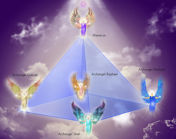 the purpose duty and hierarchy of angels