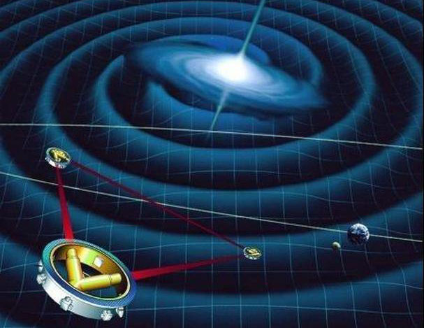 New Gravitational Wave Detector in Space Could Detect ET Signals